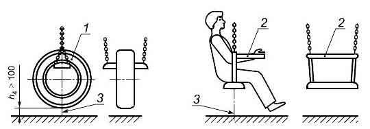 ГОСТ Р 52167-2012 — пример конструкции сидений качелей типа 4