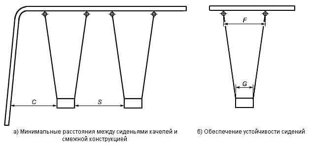 Минимальные размеры и обеспечение устойчивости сидений качелей с несколькими точками подвеса