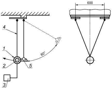 Схема испытаний на ударную стойкость сиденья качелей